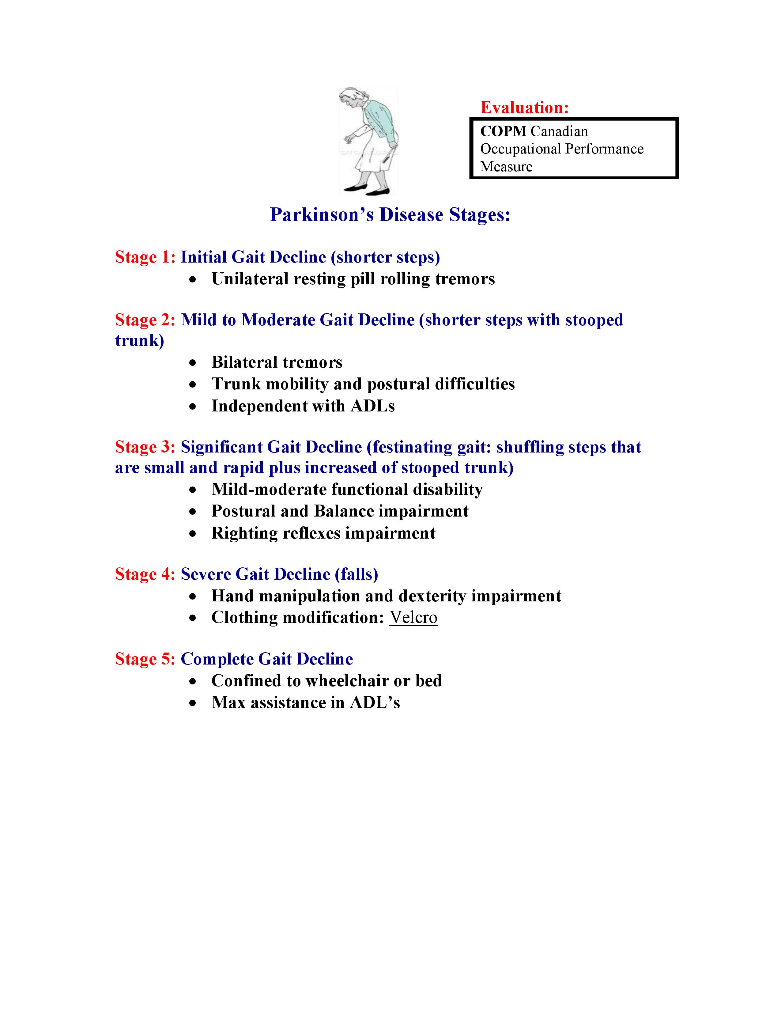 Parkinson S Stages