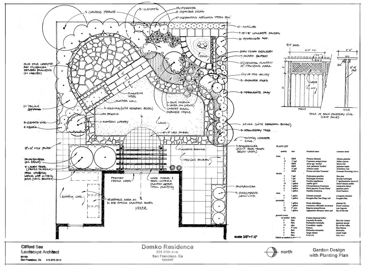 Architect Design Drawing landscape design drawing examples | bathroom design 2017-2018