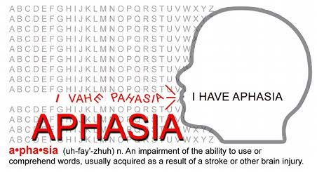 aphasia essay Acquired aphasia introduction abstract the paper describes aphasia in details and also the challenges that are faced by the individuals who suffer from aphasia.