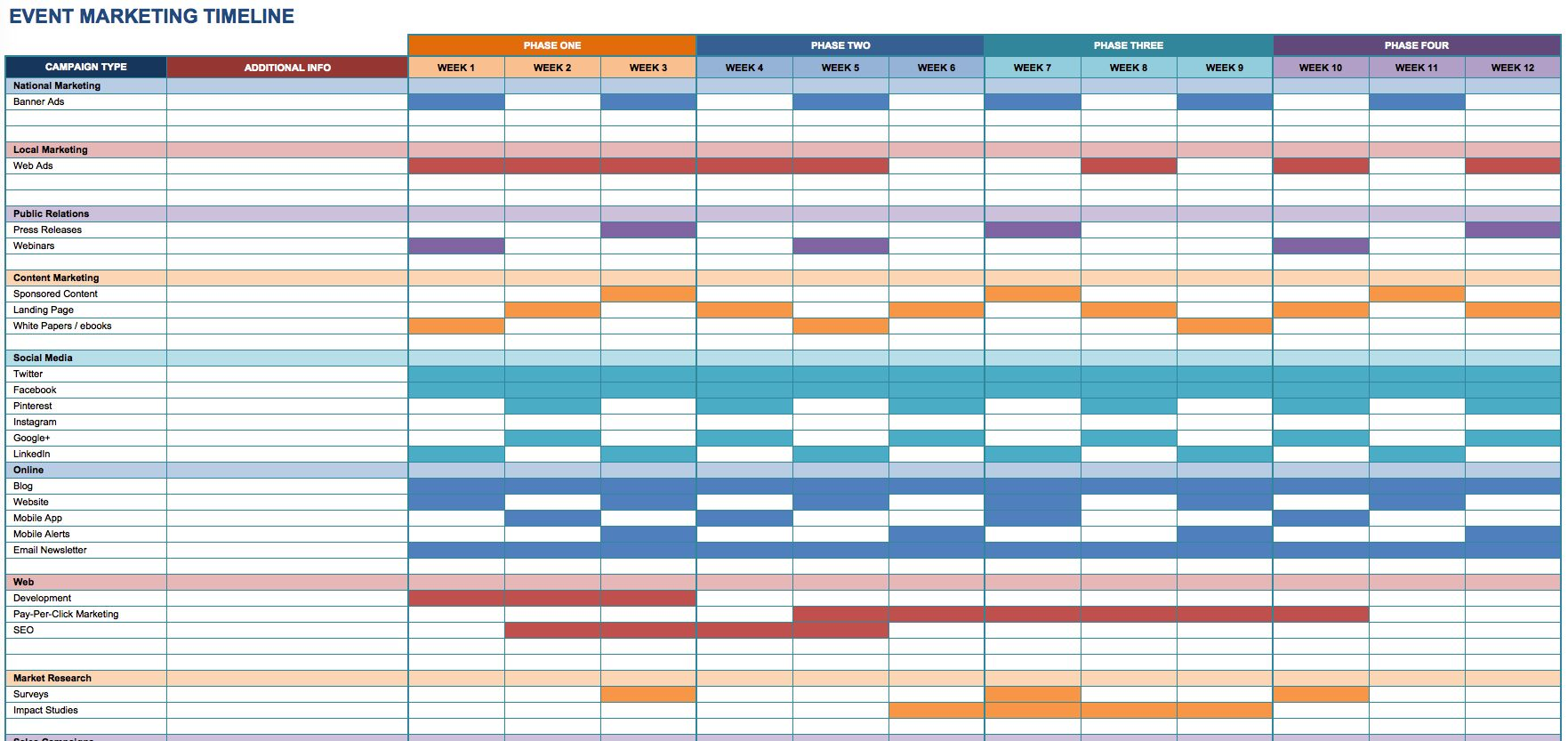Related image Marketing plan template, Marketing plan