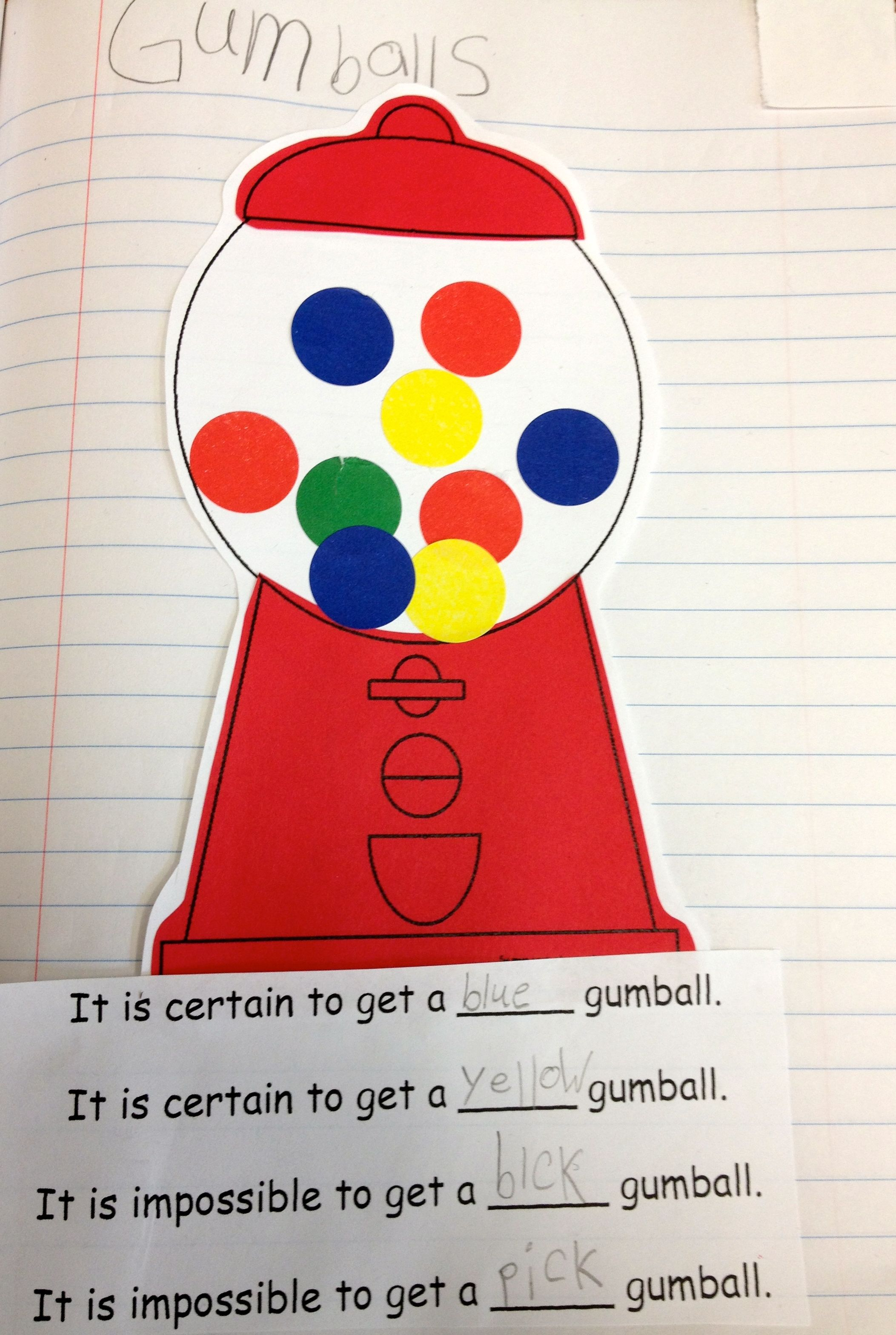 This Is A Gumball Machine Activity I Do With Students When