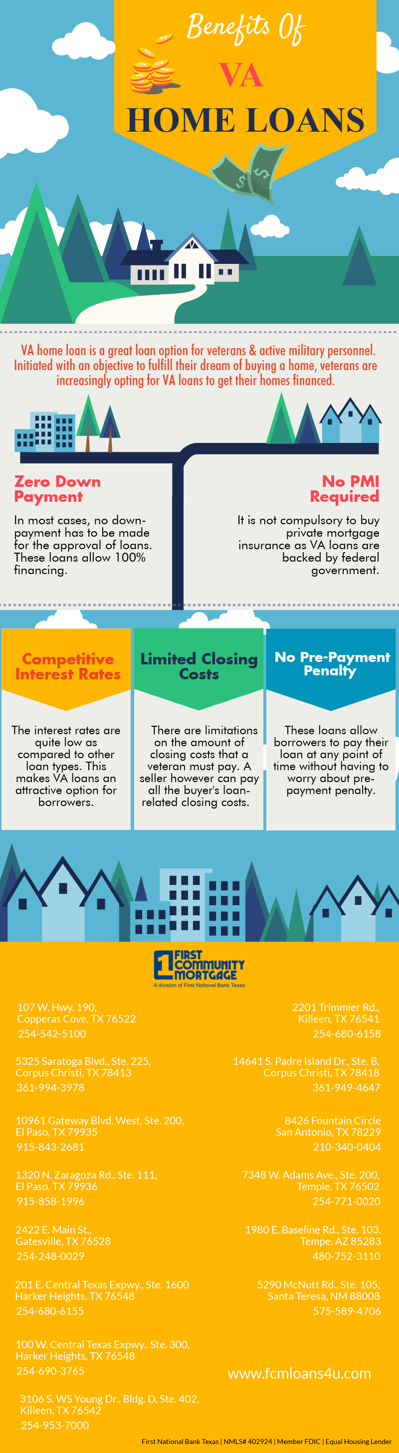 Pin By First Community Mortgage On Va Loan Killeen Home Loans Loan Finance