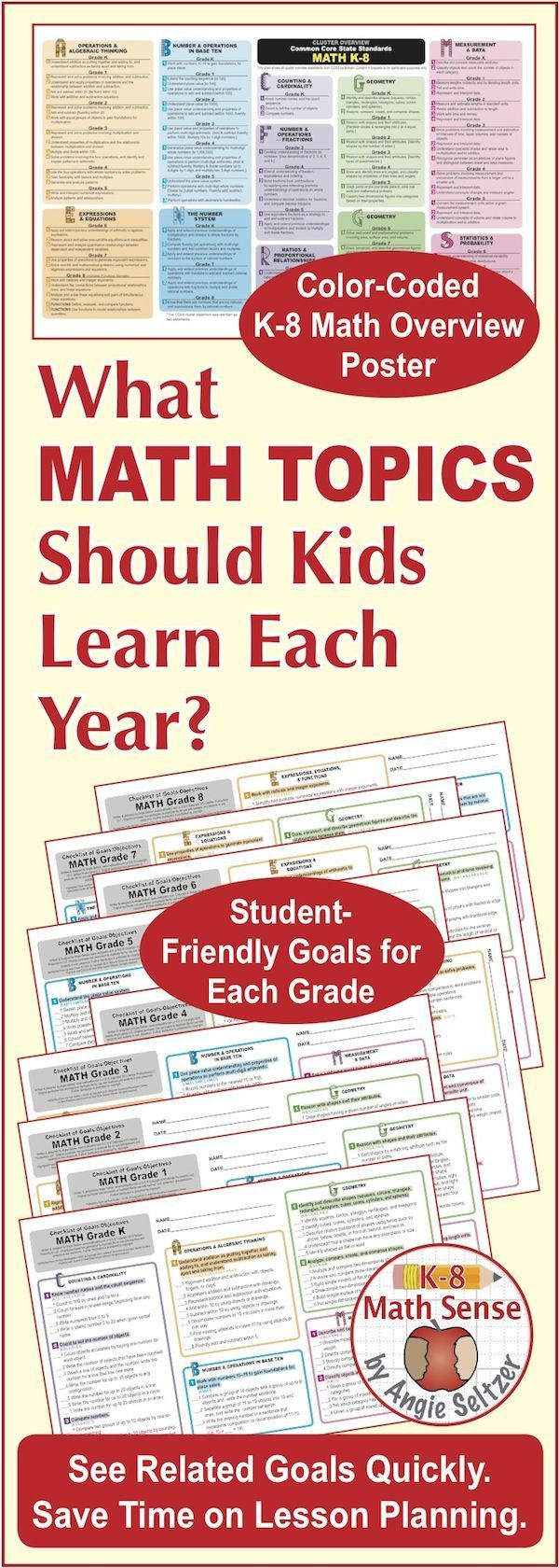 Grades K-8 Math Posters: CCSS Cluster Overview & Goals Checklists ...