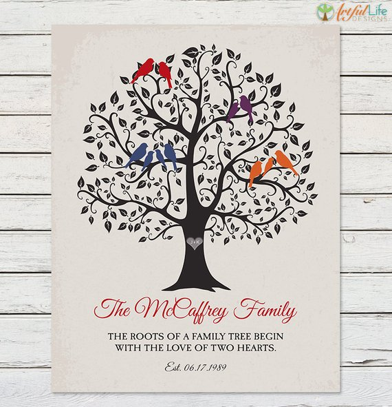 50th Anniversary Gift For Parents Parents 50th Parents Etsy Family Tree Gift Family Tree Wall Art Family Tree Art