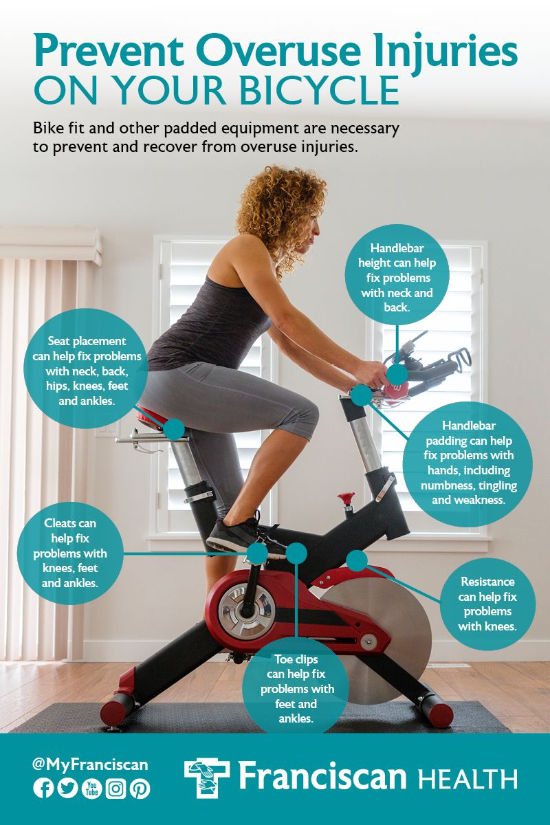 Exercise Bikes Are Convenient But Whether You Ride Indoors Or Cycle Outside You Run The Risk Of Cycling Over Spin Bike Workouts Biking Workout Overuse Injury