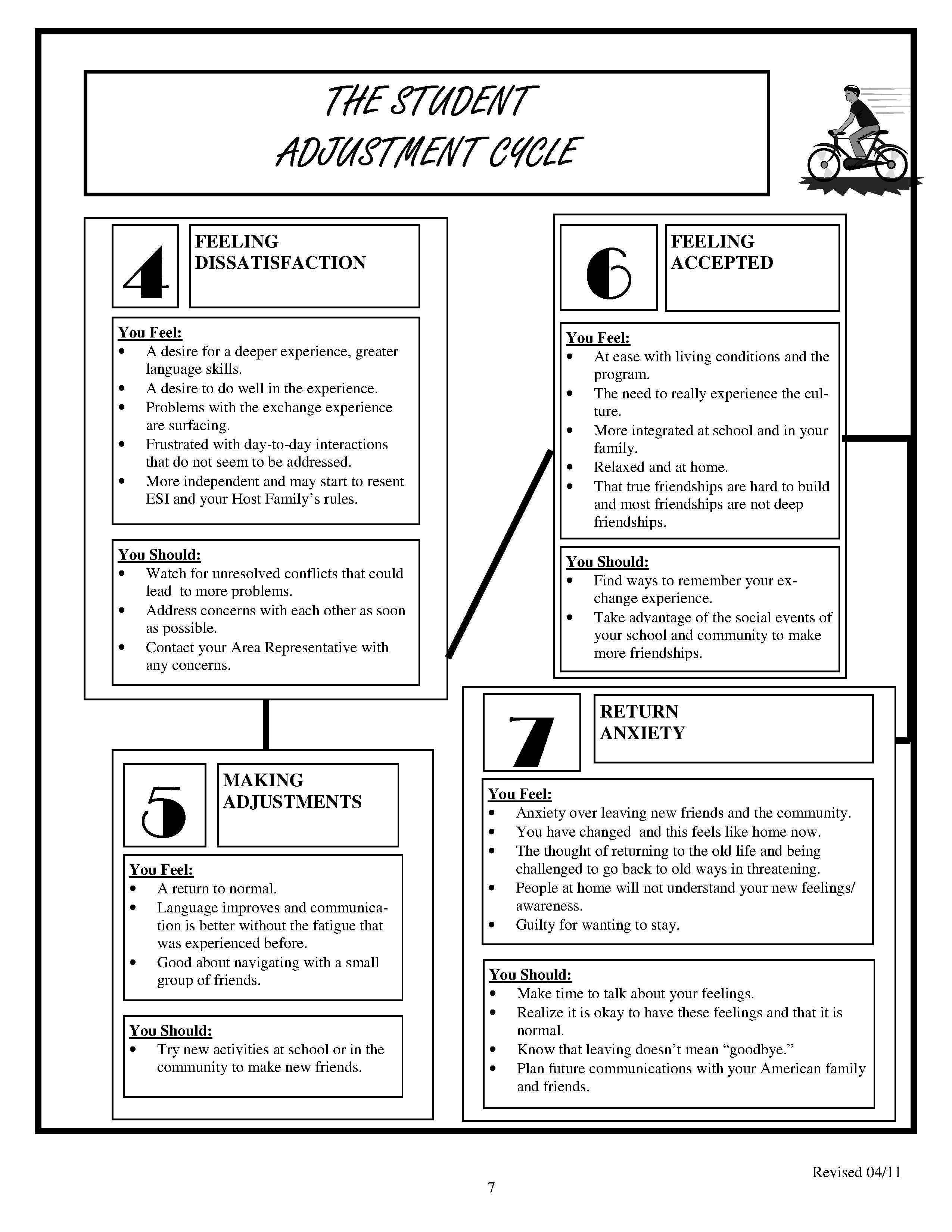 Student Adjustment Cycle page 2