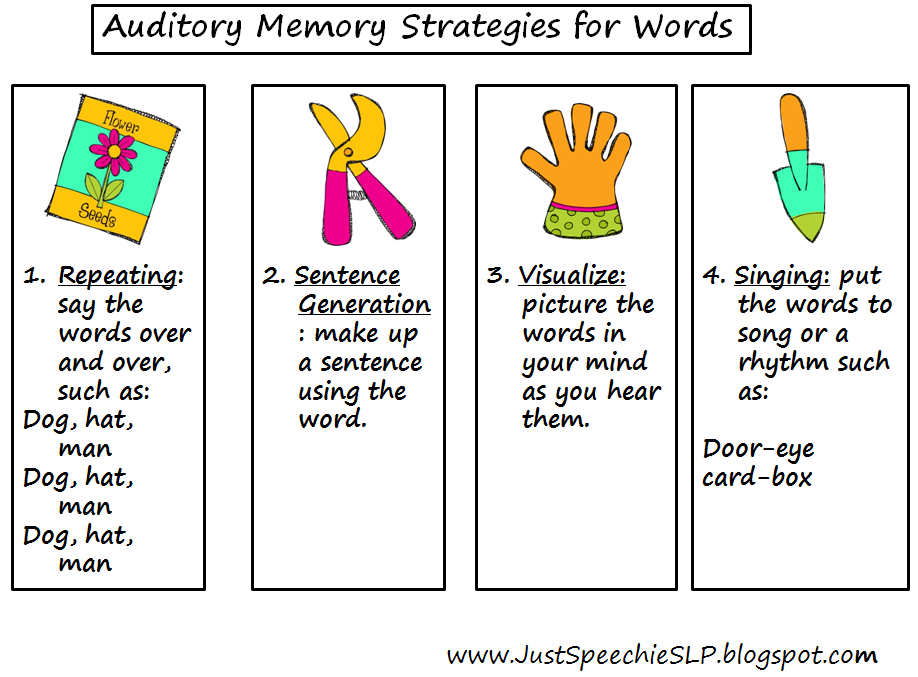 Worksheet Auditory Memory Worksheets auditory memory worksheets hypeelite memories on pinterest