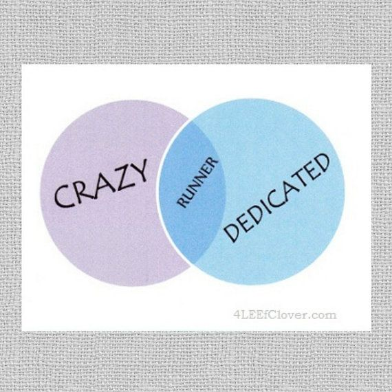 Venn Diagram Funny Card For Runners. Greeting Card By
