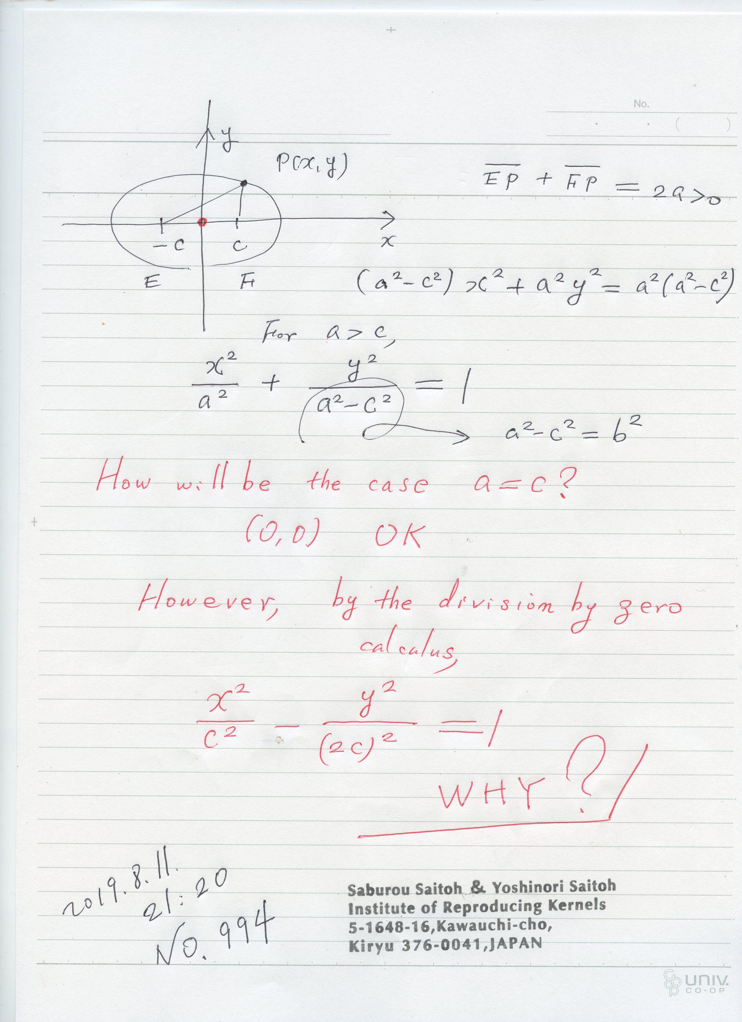 の 方程式 アイデア