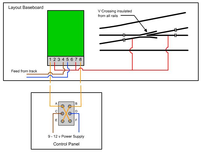 Wiring Powered Frog Tortoise Bing Images Model Trains N Scale Model Trains Ho Trains