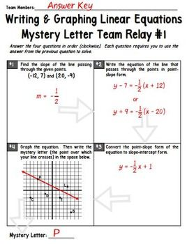 Writing And Graphing Linear Equations Point Slope Form Team
