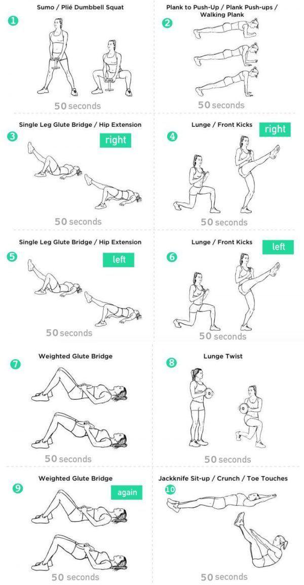 Effektive 1000 Kalorien HIT Workout, um schnell in Form zu kommen - Fitness Tipp... - Workout routin...