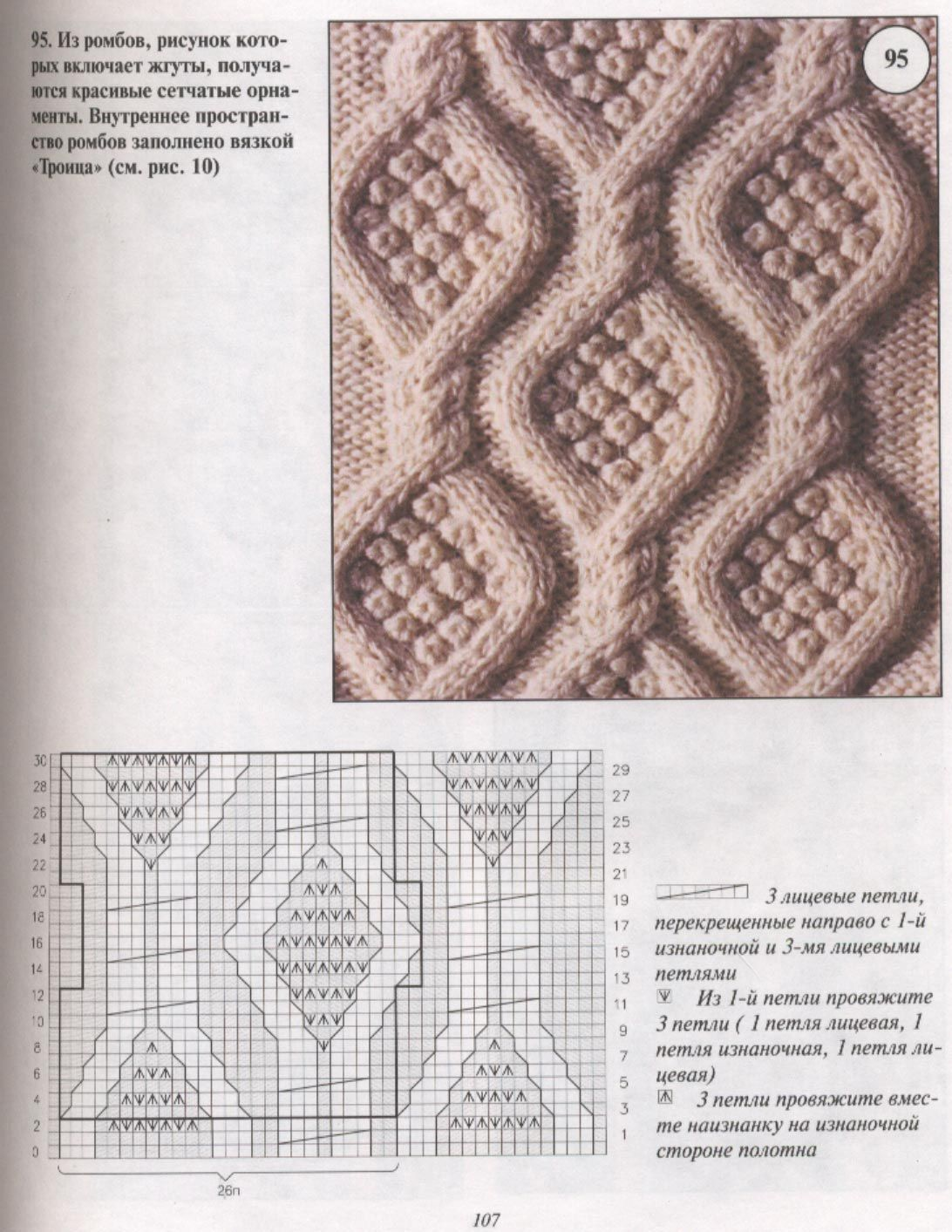 Pin by Sibijaka on Knitting charts, patterns, tips | Ganchillo ...