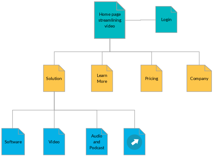 Site Map Structure With Dynamic Web Pages And External Links Process Map Web Template Web Design