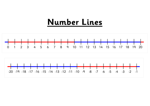 image regarding Number Line to 20 Printable titled Printable Range Traces Essential: Totally free Printables
