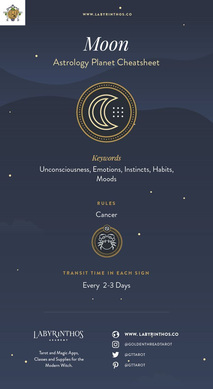 Moon Astrology Symbol Characteristics Planet Energy And More