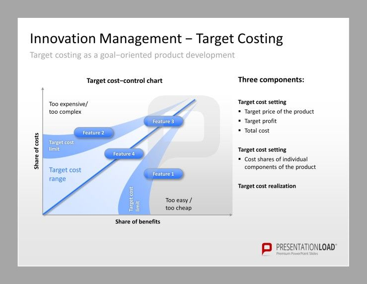 a critical analysis on innovative management