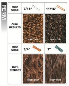 Perm Curl Types Permed Hairstyles Hair Styles Perm Curls