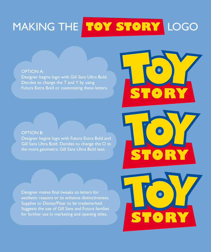 The 25 Best Toy Story Font Ideas On Pinterest Toy Story