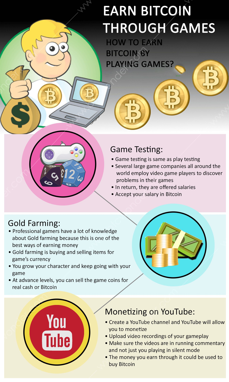 Earn Bitcoin Through Games How To Earn Bitcoin By