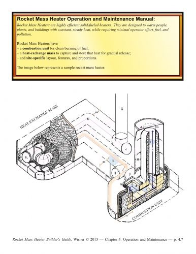 Rocket Mass Heater Manual Rocket Stoves Forum At Permies Rocket Mass Heater Rocket Stoves Rocket Stove Mass Heater
