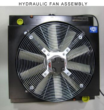 Turbine Hydraulic Fans Are Designed For Extremely Difficult