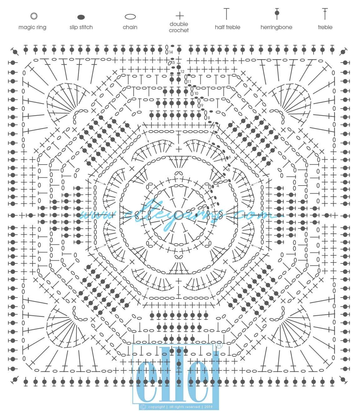 Calsquare9 Chart
