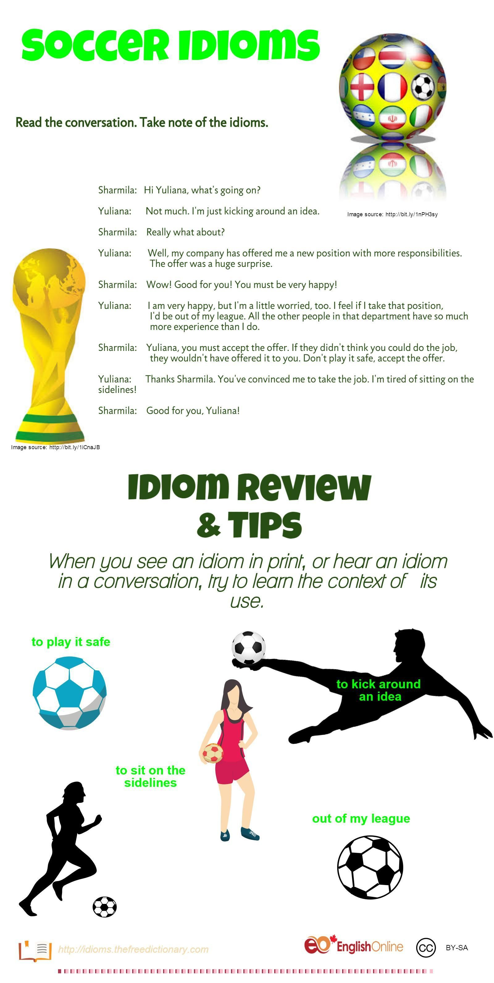 Soccer Idioms Infographic Canada Manitoba Esl Eal