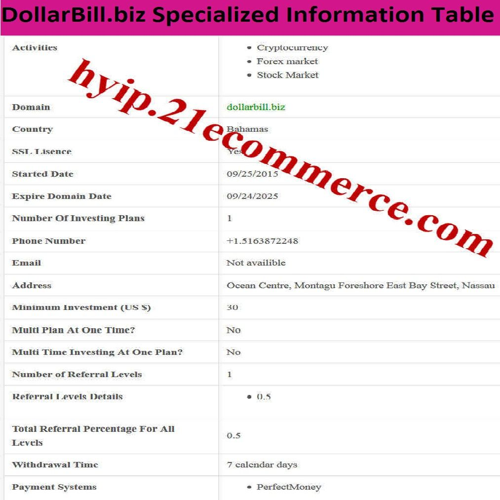 Dollarbill Specialized Information Table Investing Hyip Stock