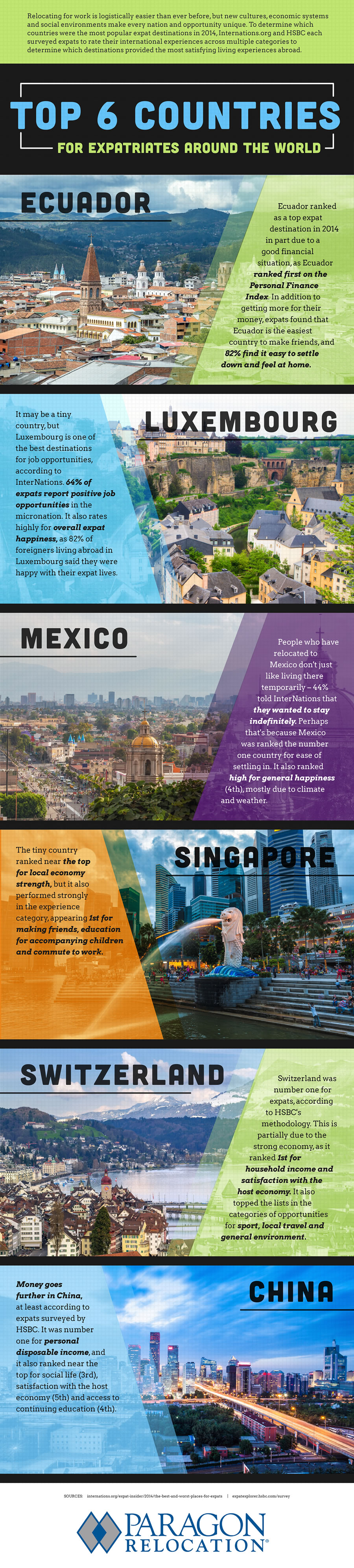 Infographic: Where are the best places to be an expat? | Paragon Relocation News