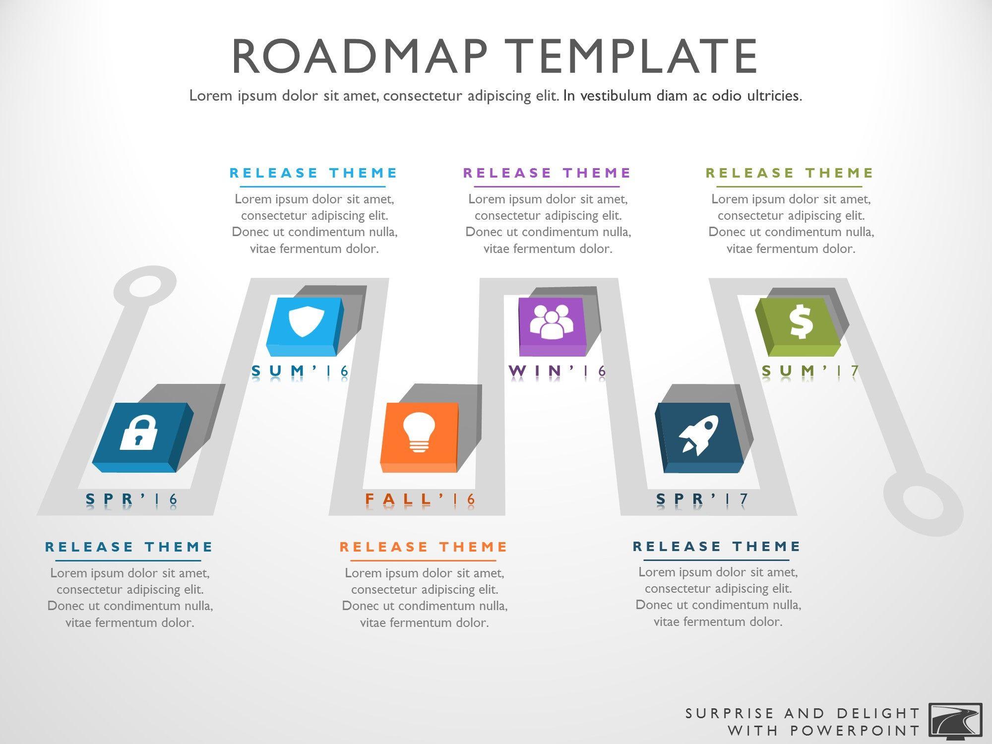 Six Phase Development Strategy Timeline Roadmapping