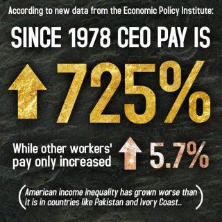 income inequality = greed