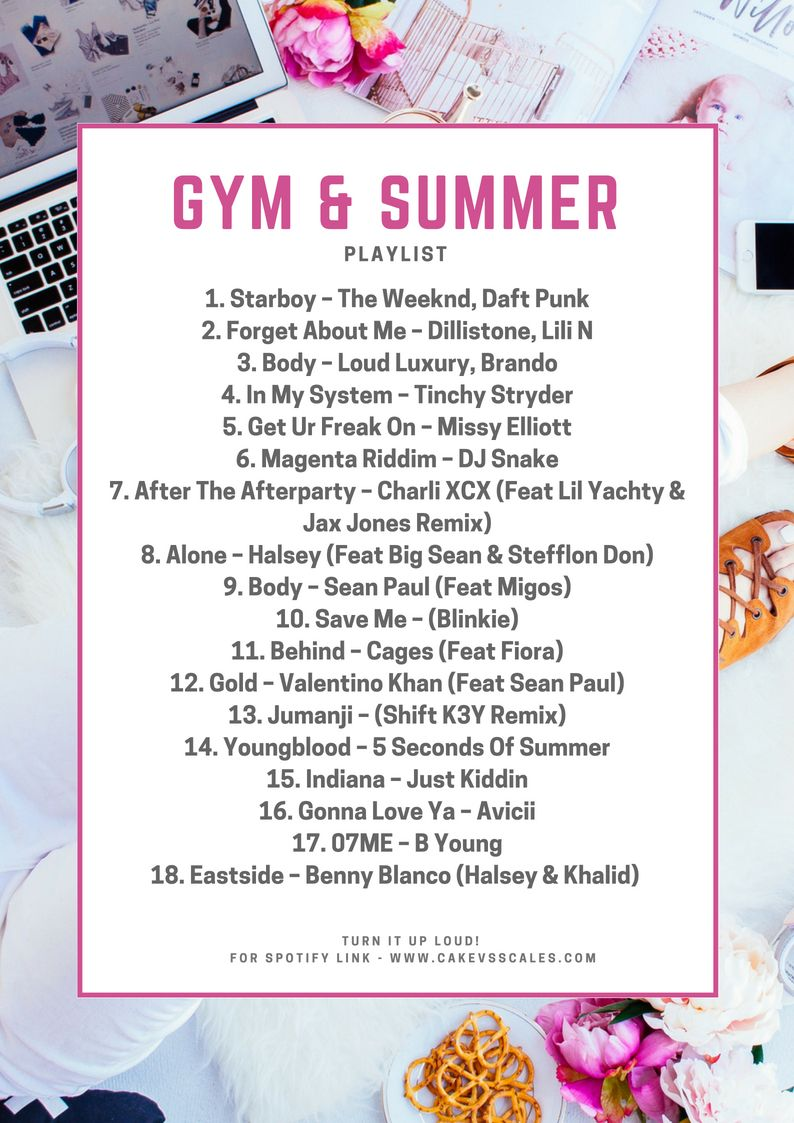 Summer Gym Playlist 2018 | Workout Playlist | Workout songs