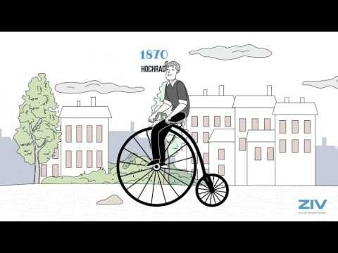 Die Geschichte Des Fahrrads In 2 Minuten Youtube Fahrrad