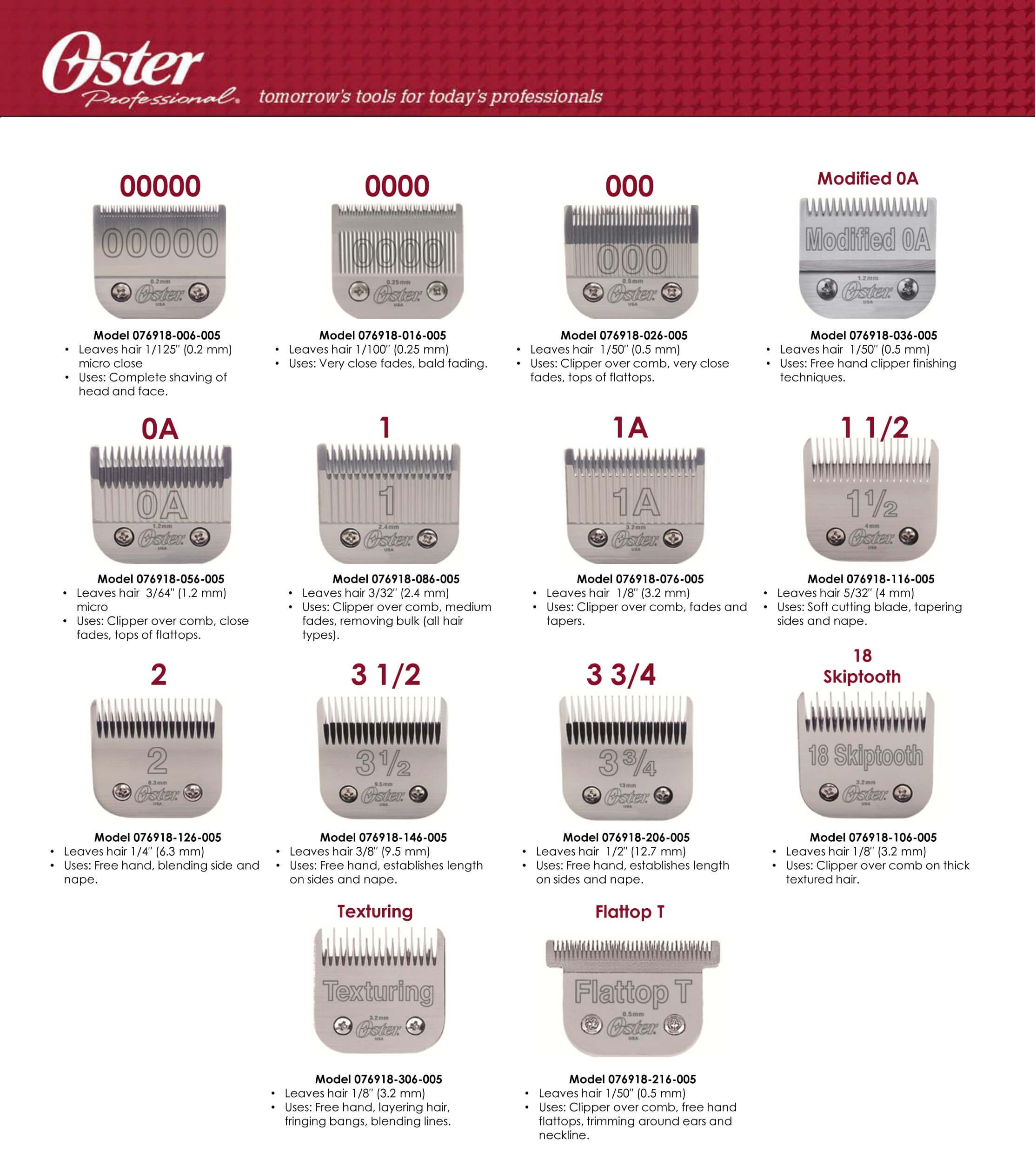 Oster-Hair-Clipper-Sizes.jpg 112,1121128×112,12 pixels  Hair clipper