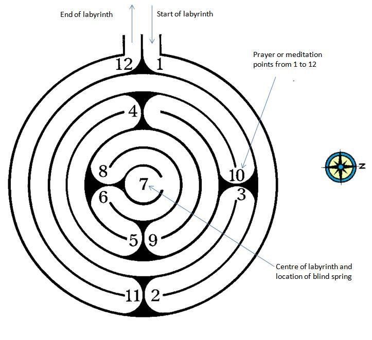 Labyrinth For Prayer Meditation A Healing Space