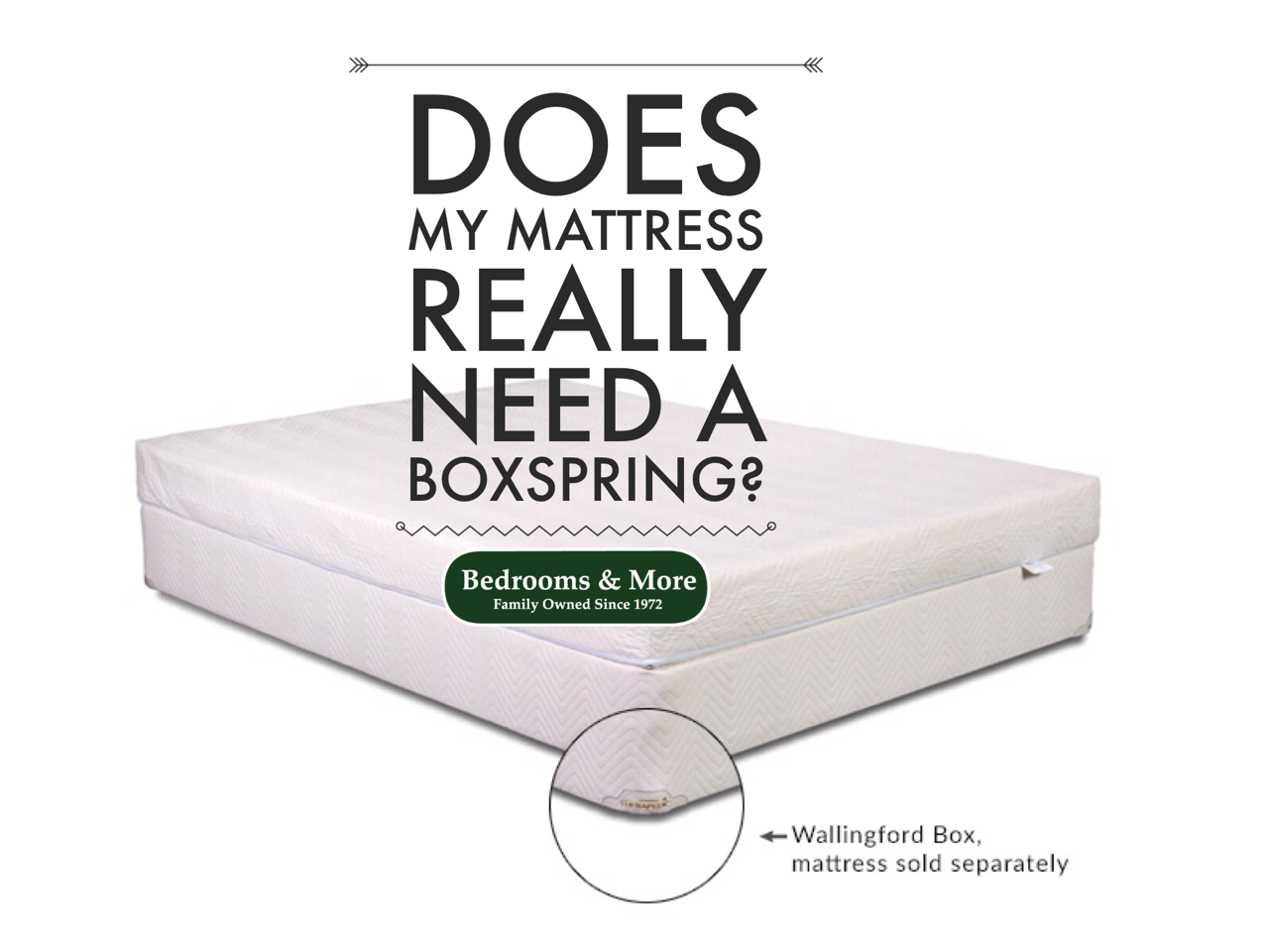 Do I Need a Boxspring or a Mattress Only? Mattress