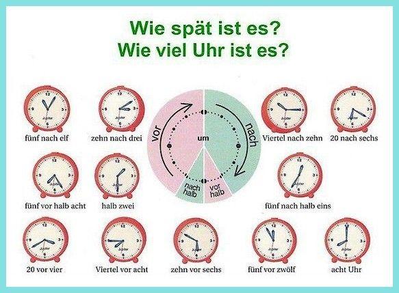 Tageszeiten kennenlernen