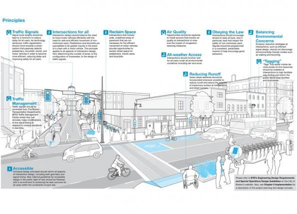 City of Boston s Complete Street Design    Guidelines       USE OF COLOUR SCHEME IS NICE  THE WA