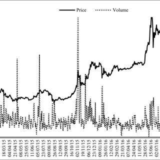Investing in bitcoin in kenya