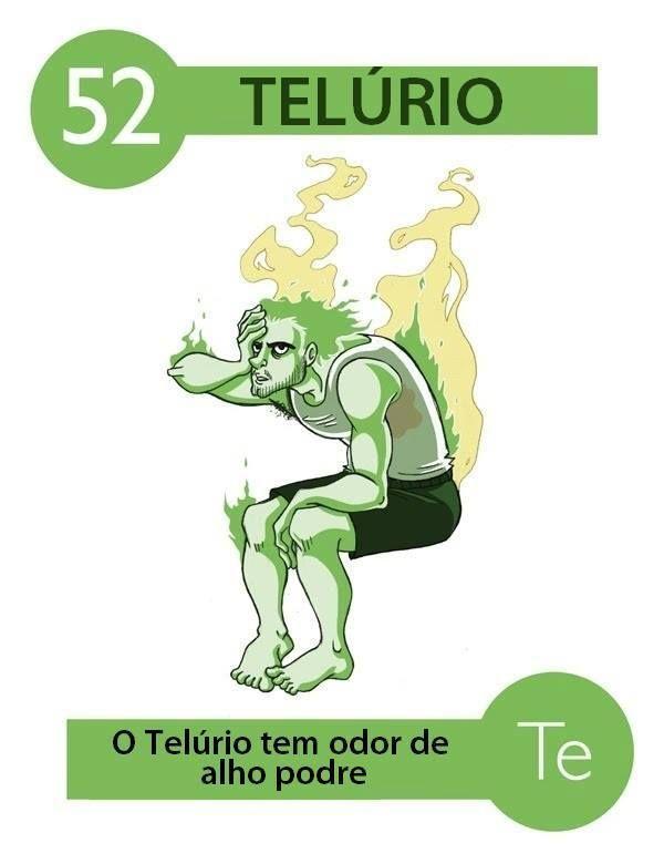 o telrio smbolo qumico te um dos elementos representativos da tabela peridica dos - Elementos Representativos Tabla Periodica Definicion