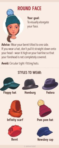 Image Result For Best Wide Brimmed Hat For Round Face Forma Lica Strizhka Golovnoj Ubor Formy Lica