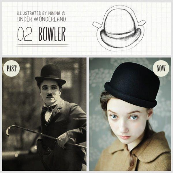 Bowler 圓頂禮帽  Ninina 帽子的歷史