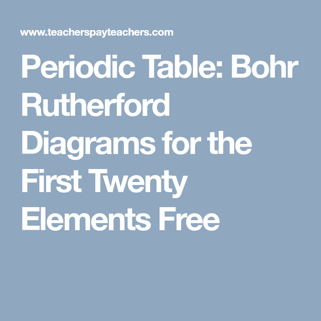 Periodic Table Bohr Rutherford Diagrams For The First Twenty