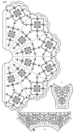 Template Dress Pergamano Parchment Pattern Pinterest