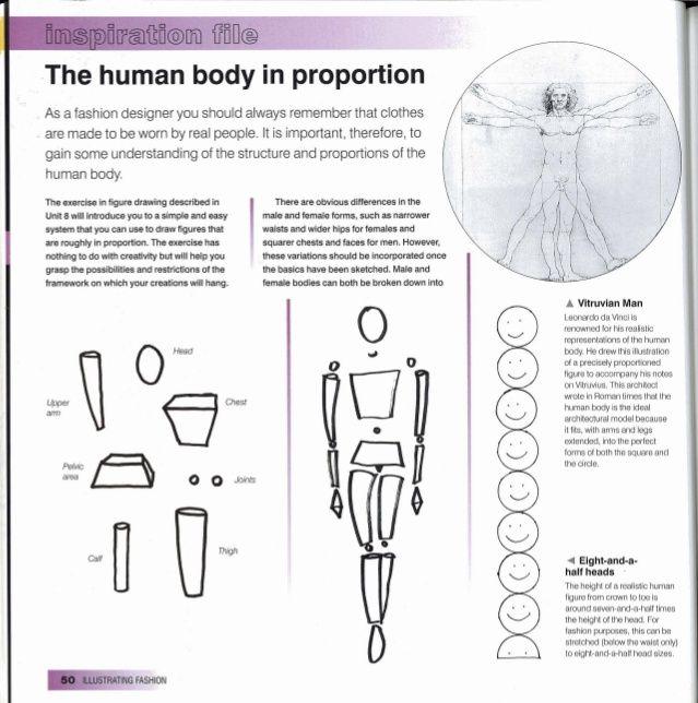 Resultado de imagem para 9 heads a guide to drawing fashion