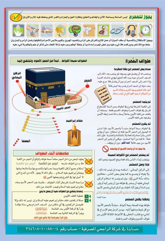 Pin By Khaled1000 On بطاقات إسلامية Islam Map Map Screenshot