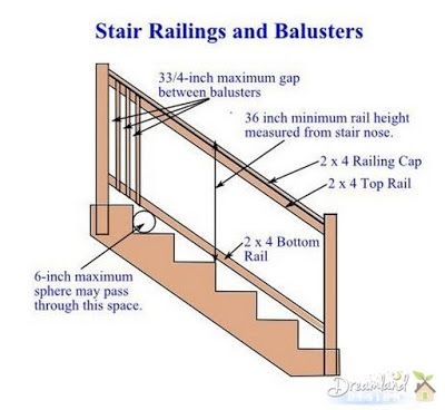 stair railing and balusters how to build deck stairs home
