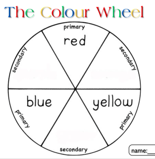 Art Lesson Elements Lets Learn About Colour Varied Media Color Wheel Art Projects Color Art Lessons Primary And Secondary Colors