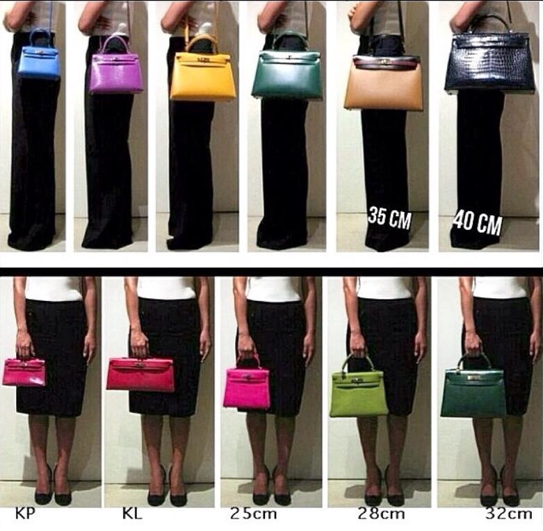 Size Guides for Hermes Hermes Kelly Bag c5093cfad2352